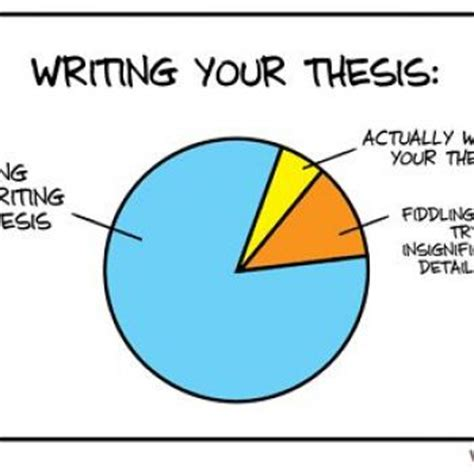 Buy masters thesis